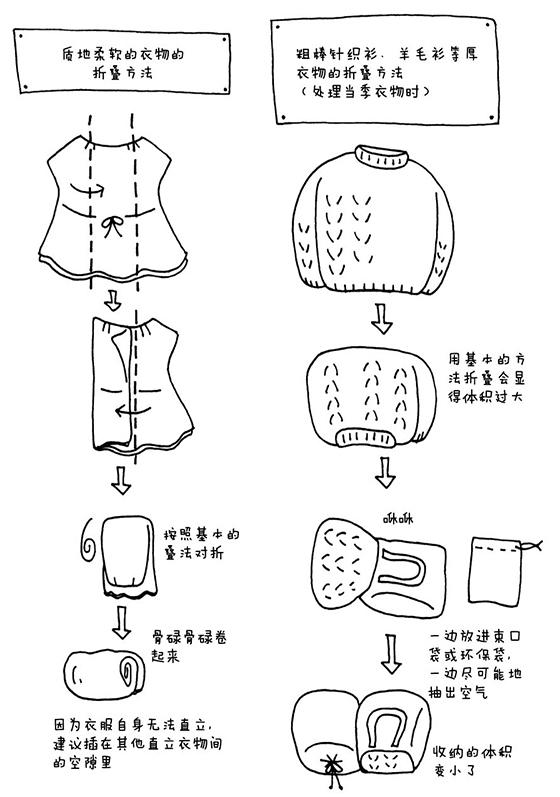 连帽大衣的折叠方法